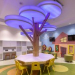 Healthcare Design PHOTO TOUR:  Cedimat Cardiovascular Center