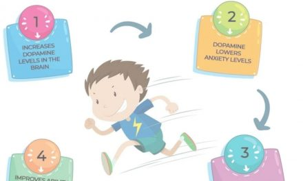 Improve Emotional Regulation In Just 7 Minutes Per Day