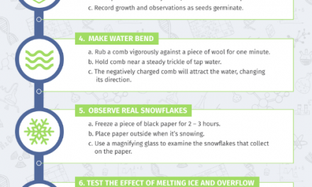 Top 10 Easy Science Experiments For Kids